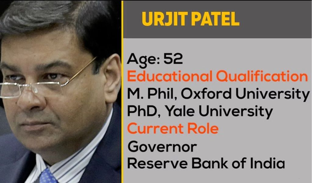 salary of Urjit Patel