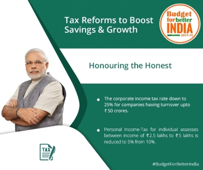 Union Budget 2017 Taxation Reforms