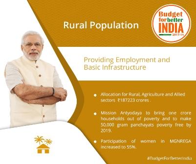 Union budget 2017 rural developement