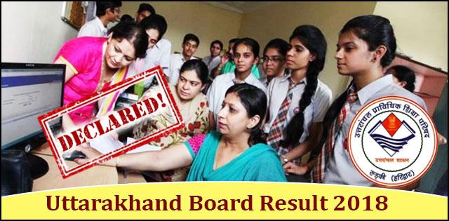 Uttarakhand Board Result