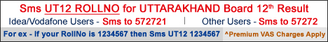 Uttarakhand 12th Result 2014