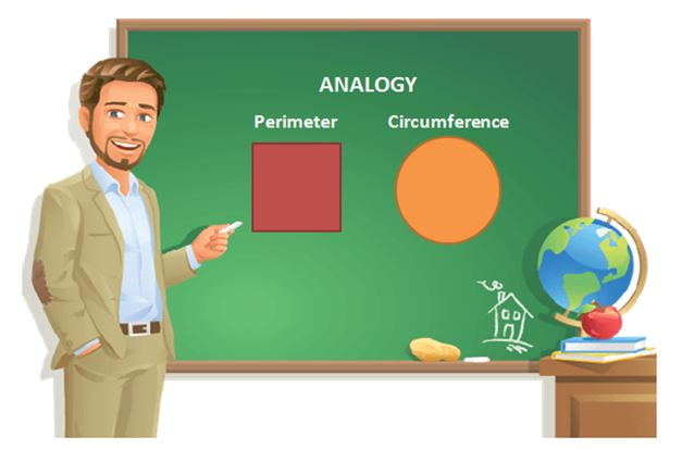 how to solve analogy questions