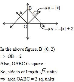WBJEE Area under curve Solution 3