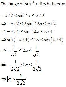 WBJEE Inverse Trigonometric Functions S1