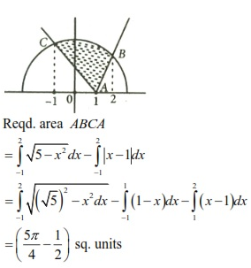 WBJEE Area Under Curve Solution 4
