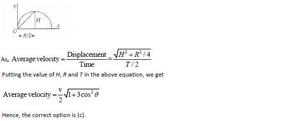 WBJEE Kinematics Solution 3