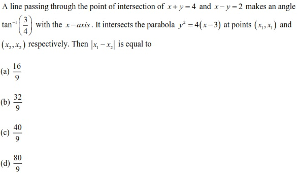 WBJEE Parabola Question 2
