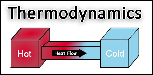 WBJEE: Thermodynamics