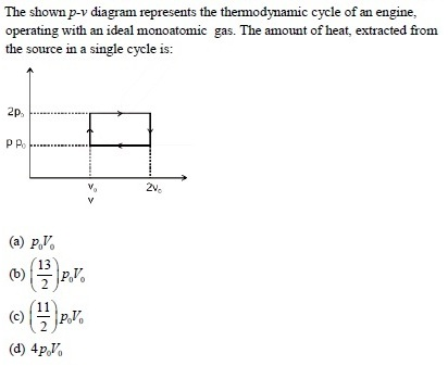 WBJEE Thermodynamics Question 3