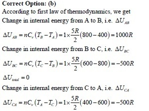 WBJEE Thermodynamics Solution 1