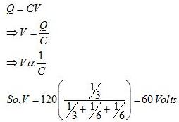 WBJEE Electrostatics solution 1