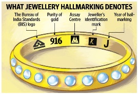 What Jewellery Hallmarking Denotes