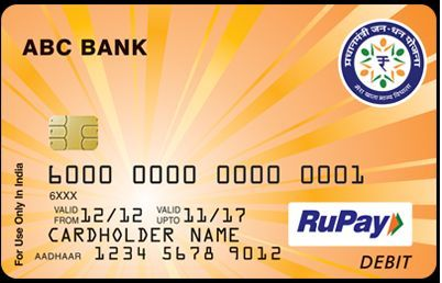 What is RuPay Card