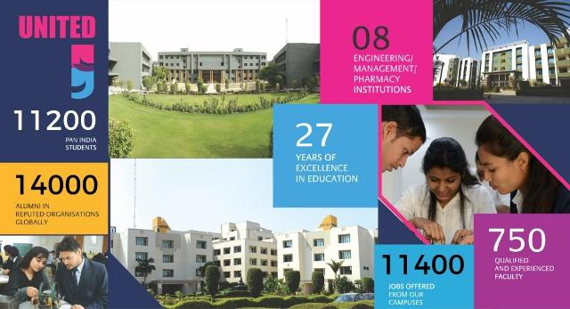 Why United Group of Institutions