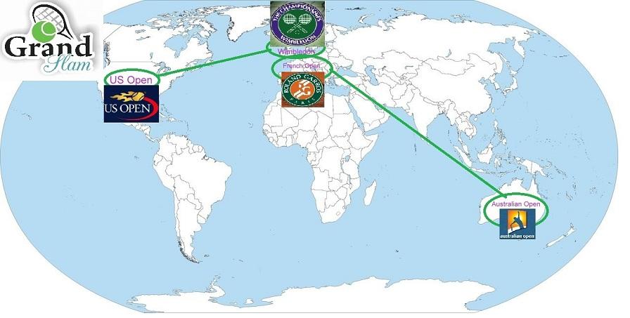 World Map Grand Slam
