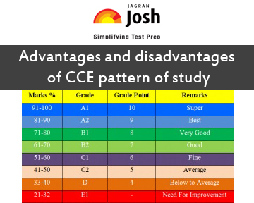 essays cce system disadvantages What are the advantages and disadvantages of cce (continuous & comprehensive evaluation cce is an evaluation system, in which child is evaluated in a continuous basis and in holistic manner main aim to bring cce pattern was to develop interest of pupils in learning process.