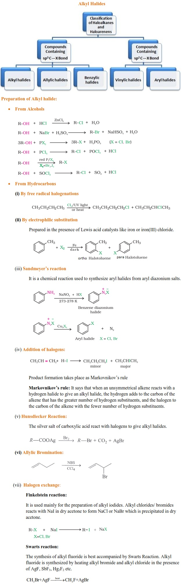UPSEE Alkyl Halides Concepts 1
