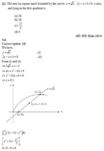 complex numbers iit jee questions pdf