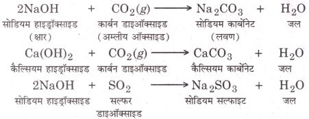 Acid, alkali and base