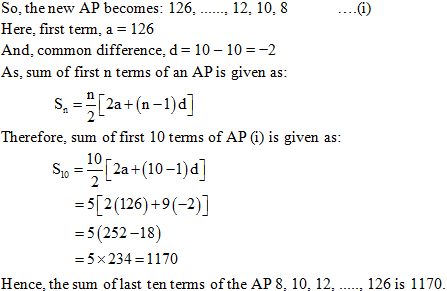 Sum of n terms of an AP