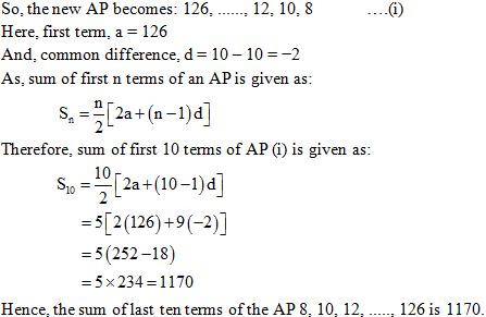Sum of n terms of an AP