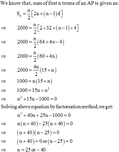 Arithmetic Progressions NCERT Exemplar Problems