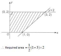 Areas practice question