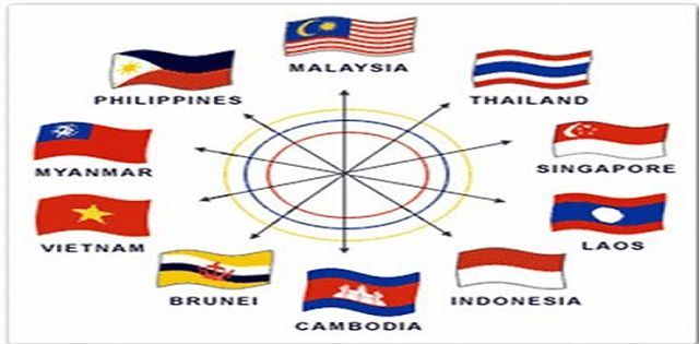 GK Questions and Answers: ASEAN Countries