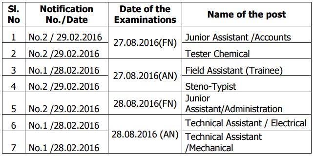 Tangedco Junior Assistant Steno Typist Recruitment