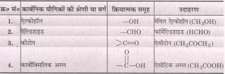 valency of electron