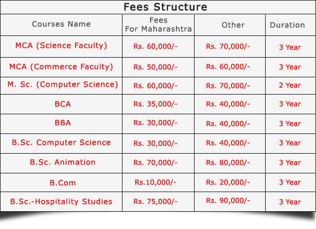 Suryadatta Group Of Institutes Pune Maharashtra India