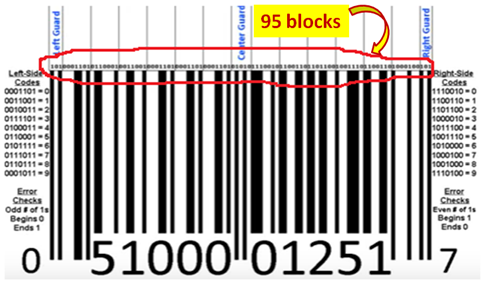 barcode 95 blocks