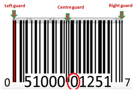 barcode product Category