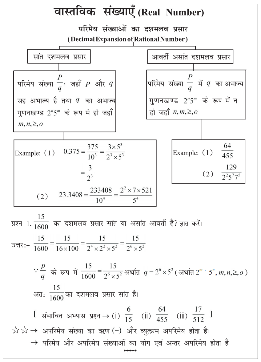 bseb class 10 maths revision notes