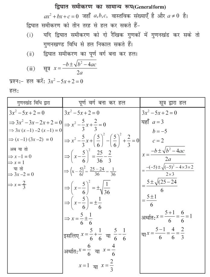bihar board revision notes