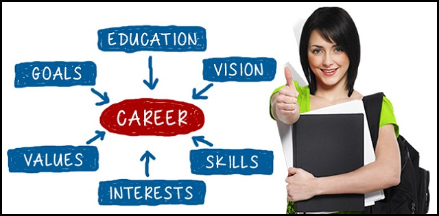 Career counselling for school students