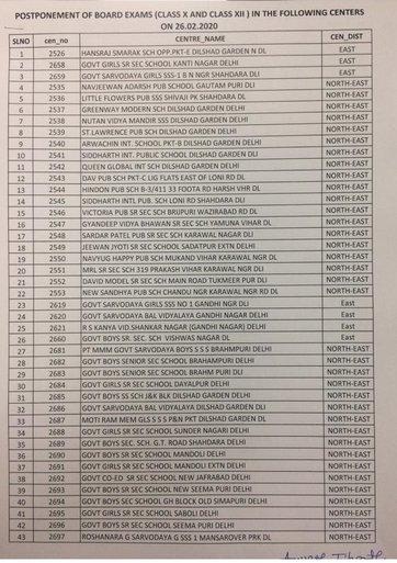 List of School Where CBSE Board Exam 2020 Postponed!