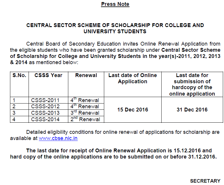 CBSE Scholarship for College and University Students