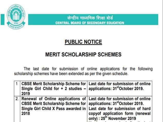 cbse-merit-scholarship-for-girls-body-image