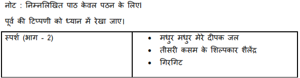 cbse hindi a syllabus 10th