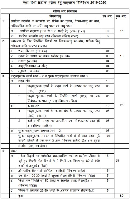 cbse 10 hindi a syllabus