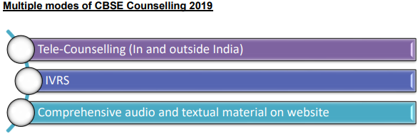 CBSE tele counselling