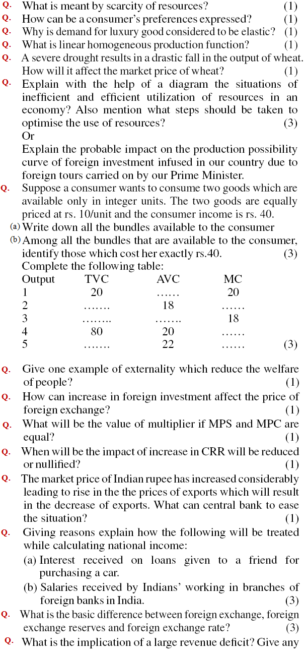 sample paper 1 econ Wipro aptitude test dec 2007 verbal section ( 1-20) read the following passage and select the best answer to questions(1-4) among the given choices routines are the unreturned algorithms followed by each one of us, every in life.