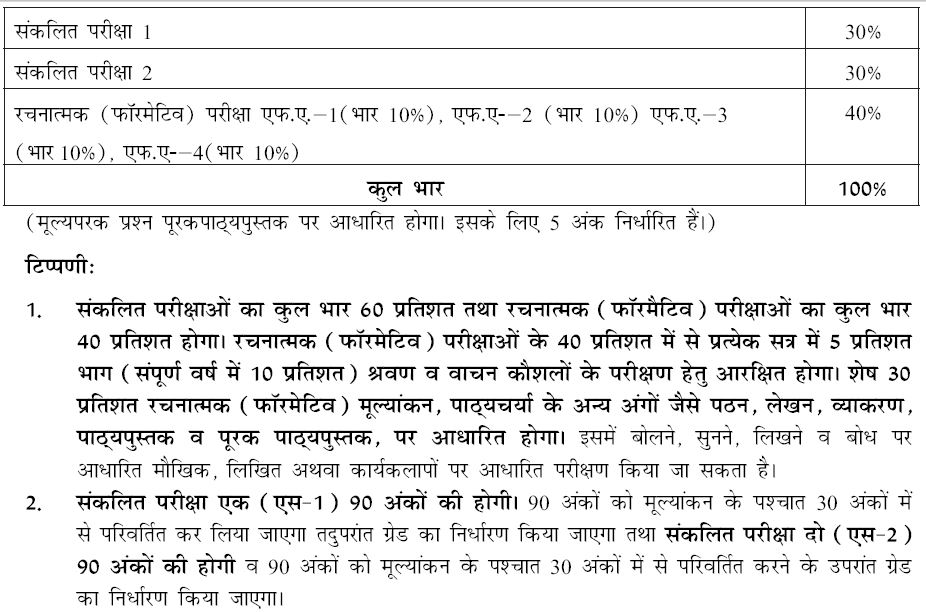 www navneet essay book com Might invention printing europe in the civil war navneet publications marathi  essay books write an essay environmental issues in pakistan essay on navneet.