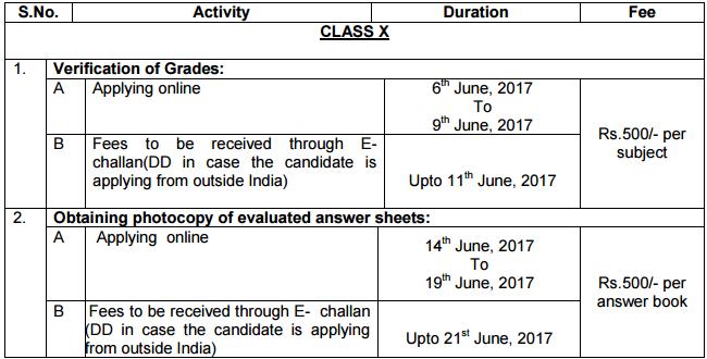cbse class 10 result, cbse verification of marks