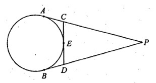 Upsc cds ii 2015 elementary maths question paper solved from an external point p tangents pa and pb are drawn to the circle as shown in the above figure cd is the tangent to the circle at e if ap fandeluxe Choice Image