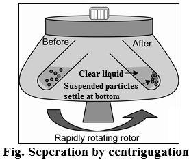 seperation by centrifugation