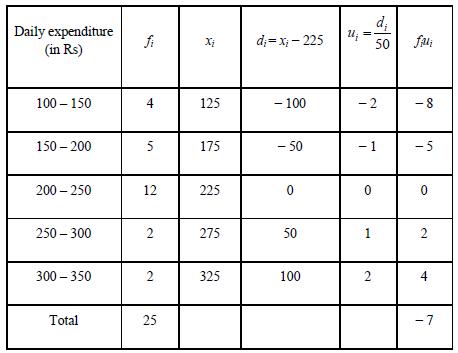 mathematical statistics freund solutions pdf