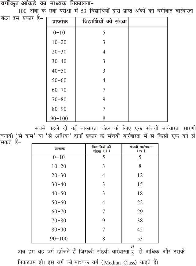 statistics revision notes