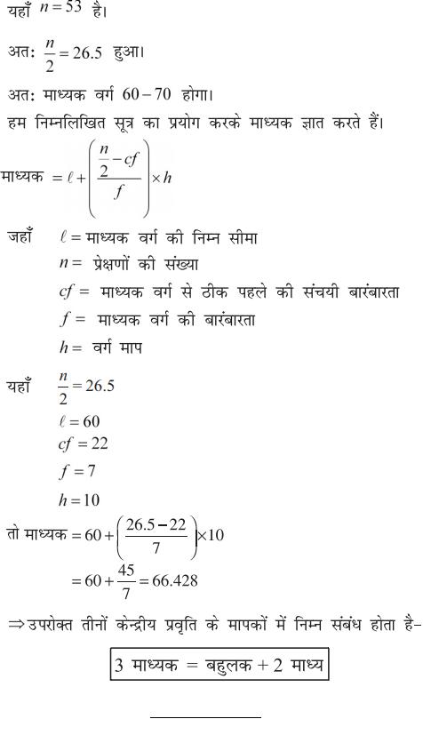 bihar board class 10 maths revision notes